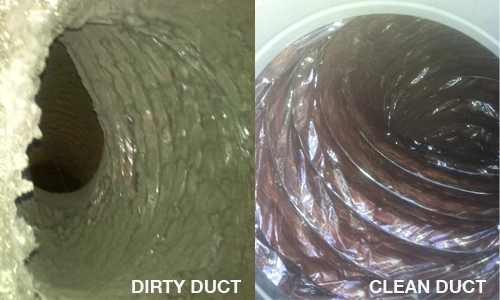 Dirty and Clean Ducts